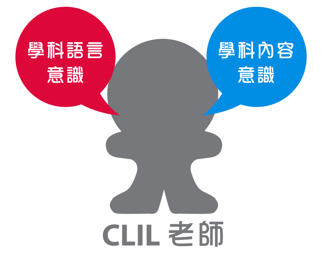 CLIL_graphic_chin